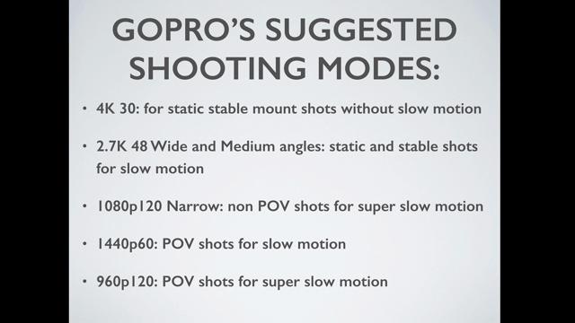 GoPro's Native Modes